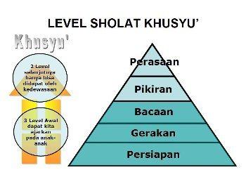 levelkhusyu