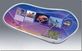 Komputer Fleksibel