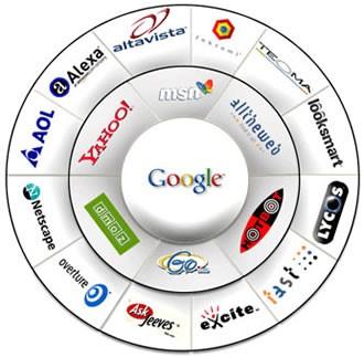 Internet Marketing Tanpa SEO ???